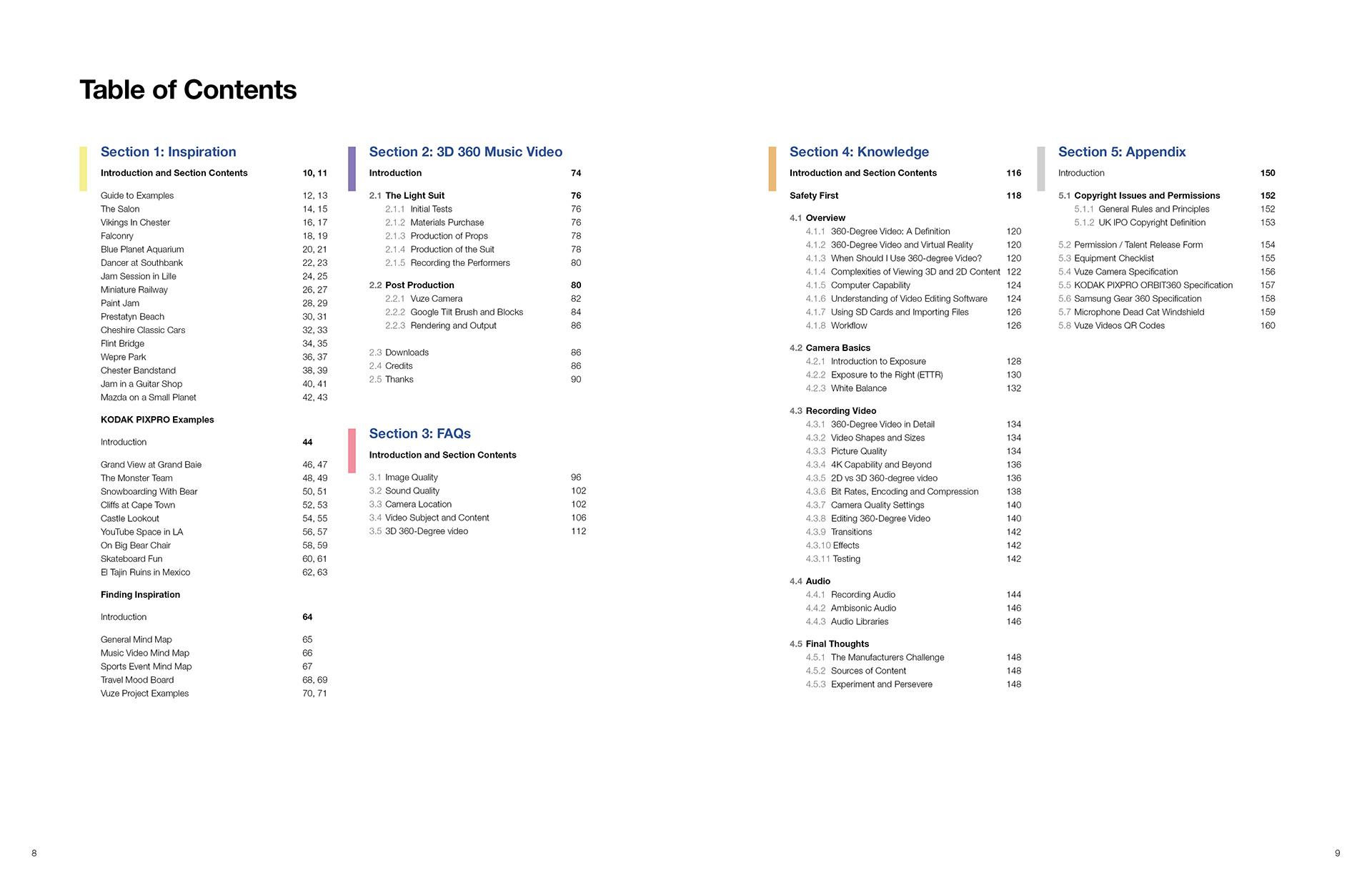 360 Video Handbook Contents Page